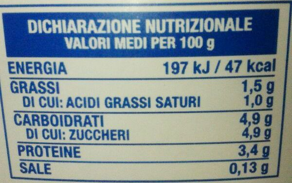 Risultati immagini per informazioni etichette latte